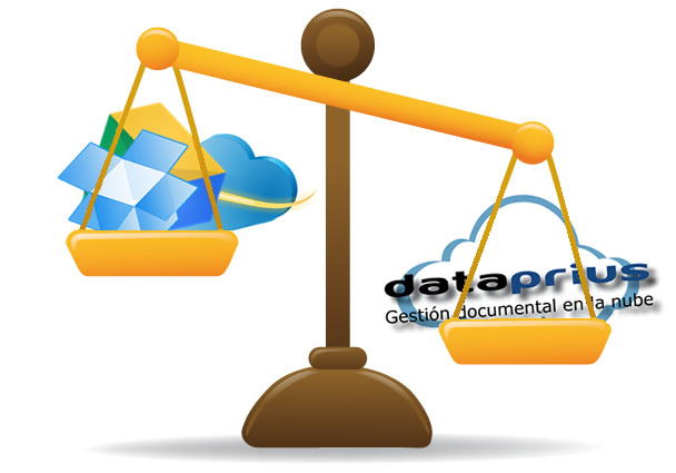 dataprius como sistema de archivos en la nube para la gestion documental