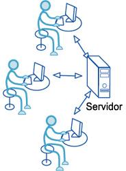 Servidor red usuarios conectados