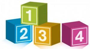 cuatro-principales-caracter
