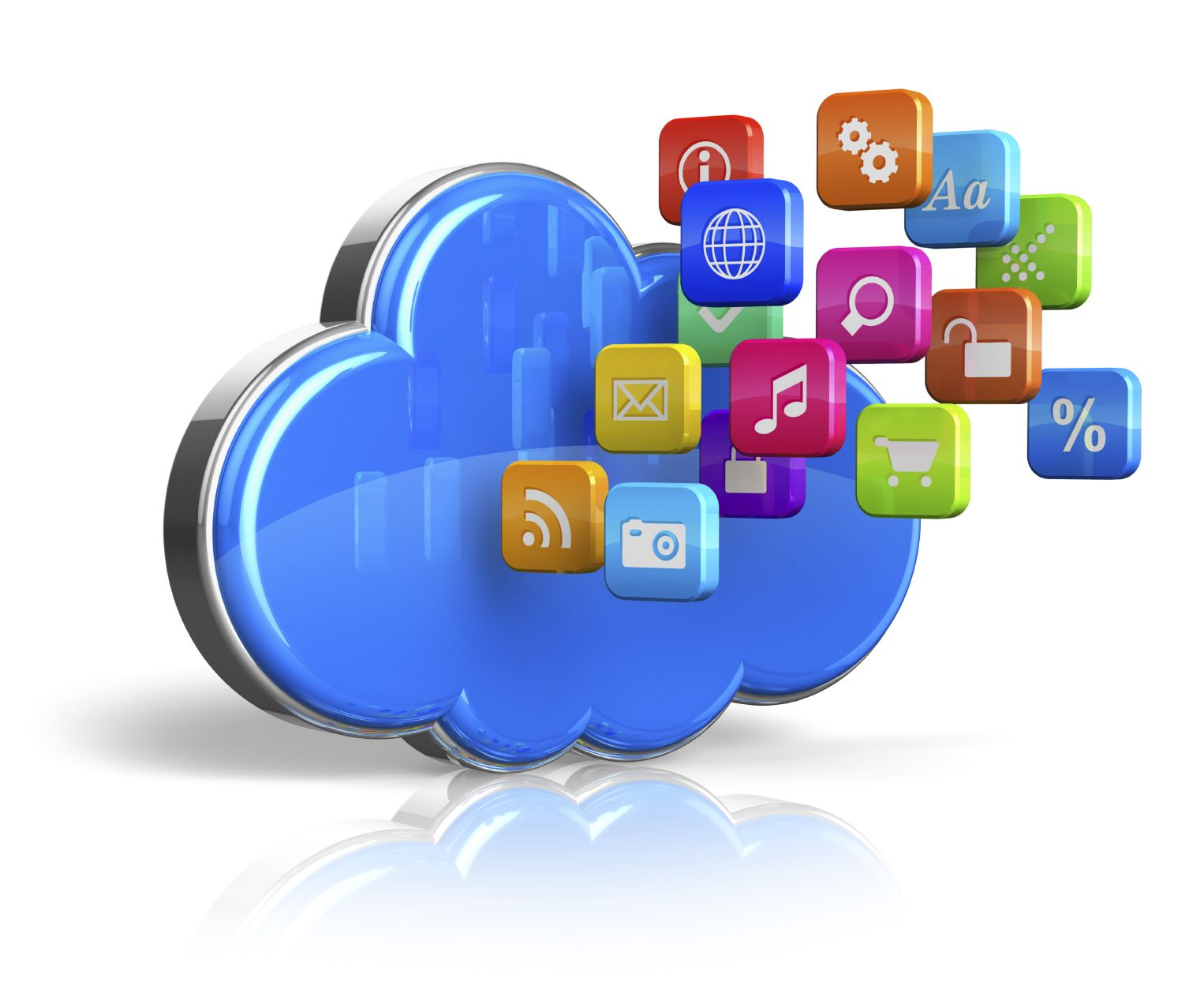 cloud-computing-world