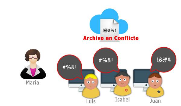archivo-en-conflicto
