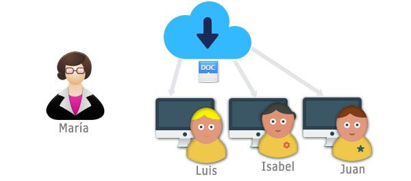descargar-archivo-nube
