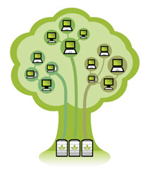 impacto-ecologico-cloud-computing