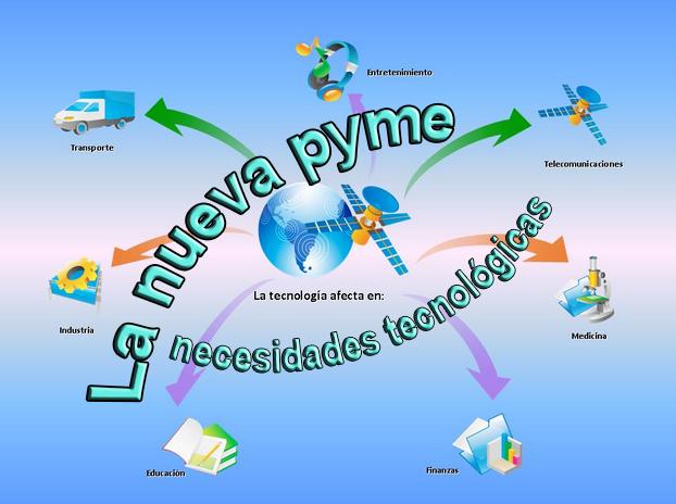 La nueva pyme necesidades tecnologicas