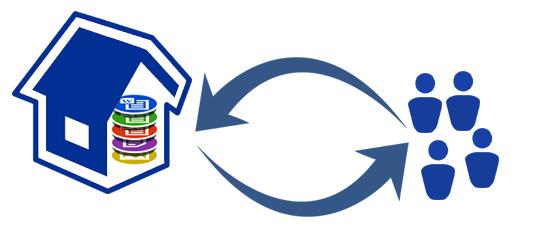 Dataprius centraliza la información. Dropbox la distribuye y es un modelo disfuncional.