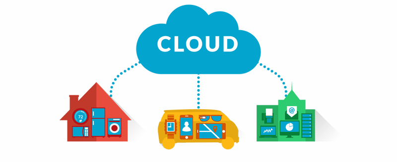 movilidad-cloud