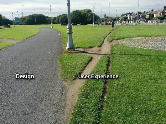 La experiencia del usuario dicta las normas del Cloud computing