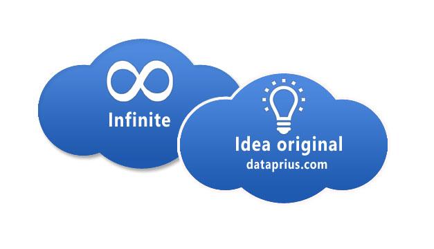Infinitos archivos sincronizados. Cloud infinito