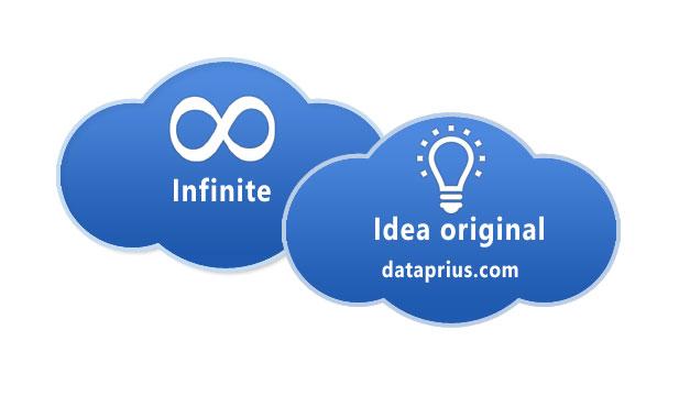 Cloud infinito - Dataprius