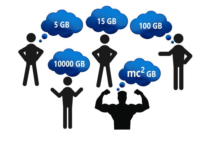 capacidad de almacenamiento gratis gb