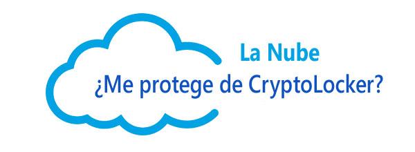 Guardar archivos. nube protege de cryptolocker