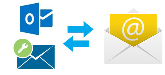 Dataprius vs Outlook