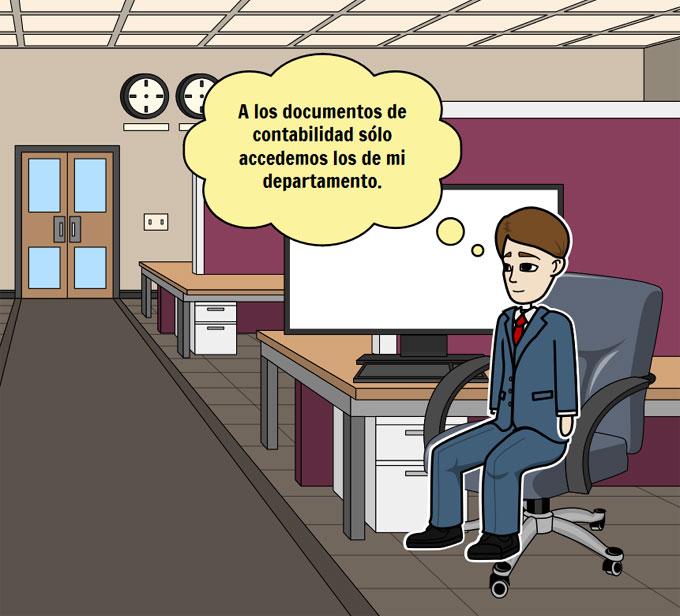 gestión documental control de acceso