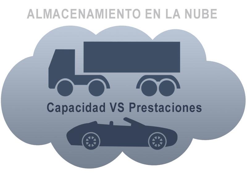 Capacidad versus prestaciones