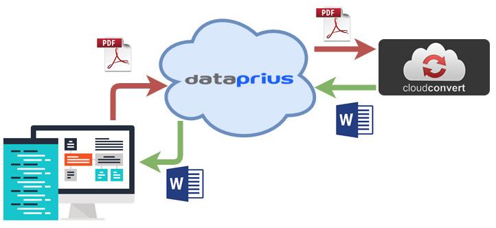 Convertir word a pdf con API