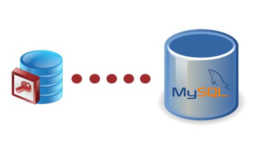 Vincular Access a MySQL Server