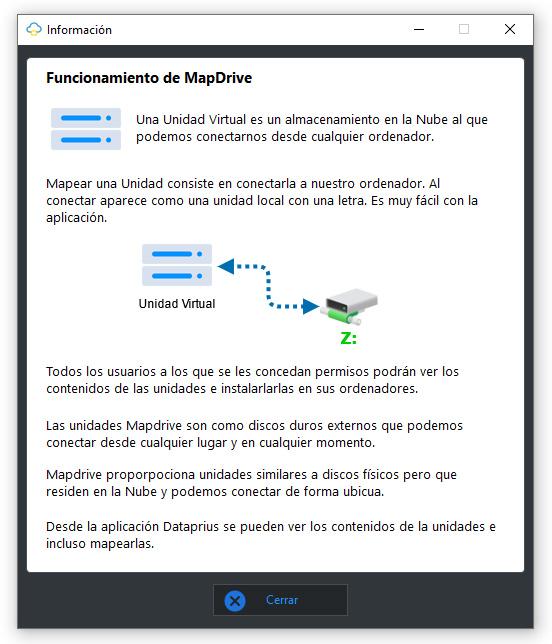 Funcionamiento de MapDrive