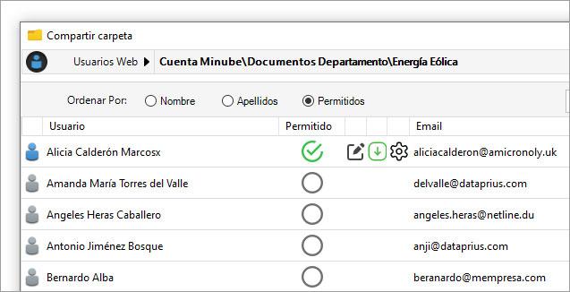 Permitir acceso a carpeta a una usuaria en Dataprius.